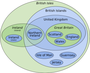 Source: http://en.wikipedia.org/wiki/File:British_Isles_Euler_diagram_15.svg