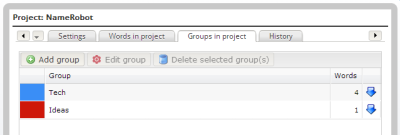 Group listing in project administration